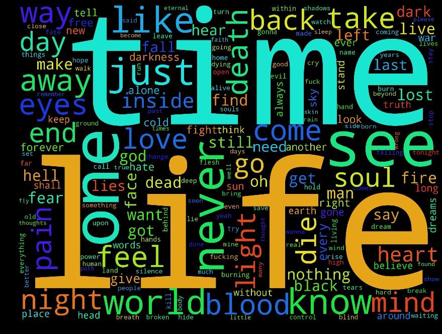 palabras metal letras canciones