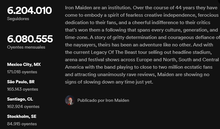 iron maiden spotify